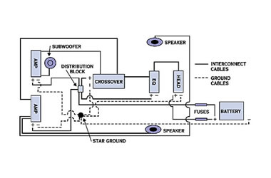 gm 1 wire alternator diagram with How To Diagnose Electrical Ground Issues on 09t0b 1990 Ford F150 Rod The Steering Column Ignition Module Cranking also 1988 Suzuki Samurai Alternator Wiring Diagram furthermore Mercruiser Charging System Alternators Voltage Regulators And Parts besides Over Charging Even With A New Alternator likewise Gm Automotive Wire Harness Connectors.