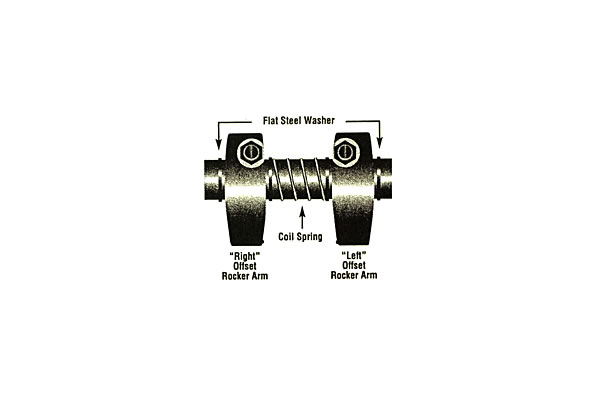 Rocker arm orientation