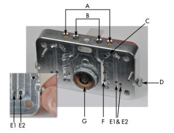 Metering Block Callouts