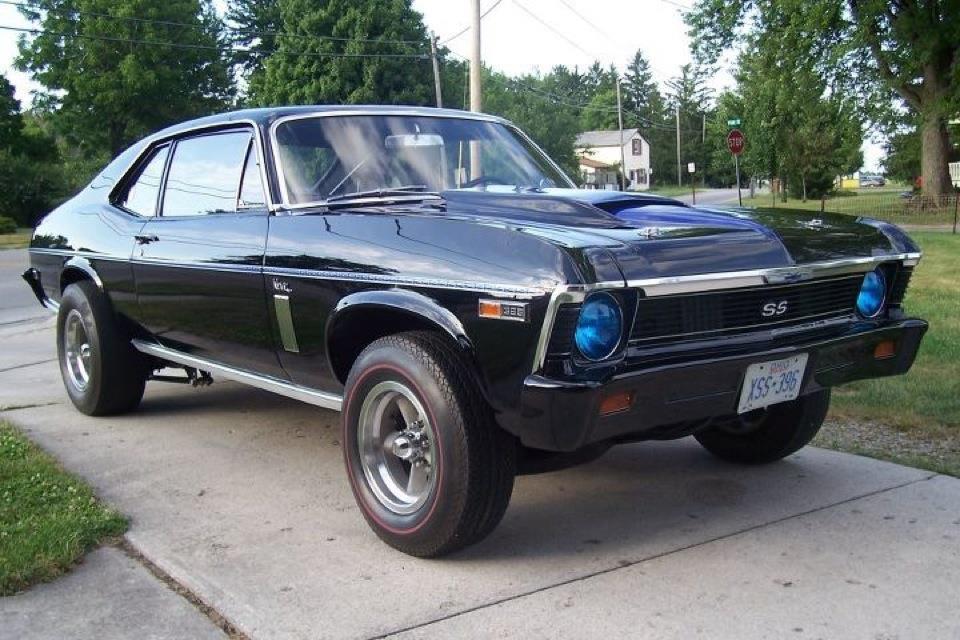 1969 BW Nova