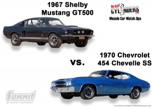 67-Shelby-GT500-70-Chevelle
