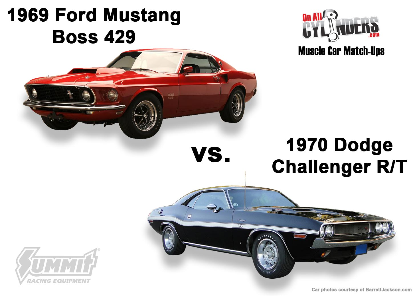 Vote Muscle Car Match Ups Round 2 Onallcylinders