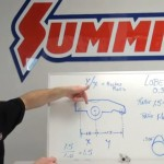 Video: Using Rocker Arm Ratios to Gain Power and Torque