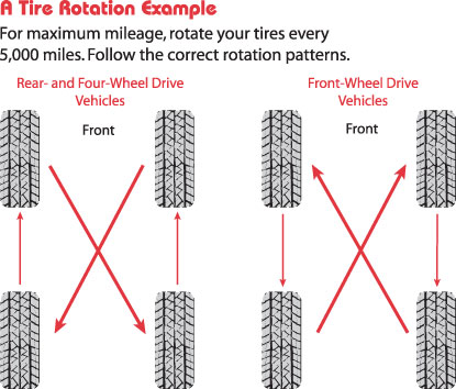 Tires 101 A Glossary Of Tire Terms Onallcylinders