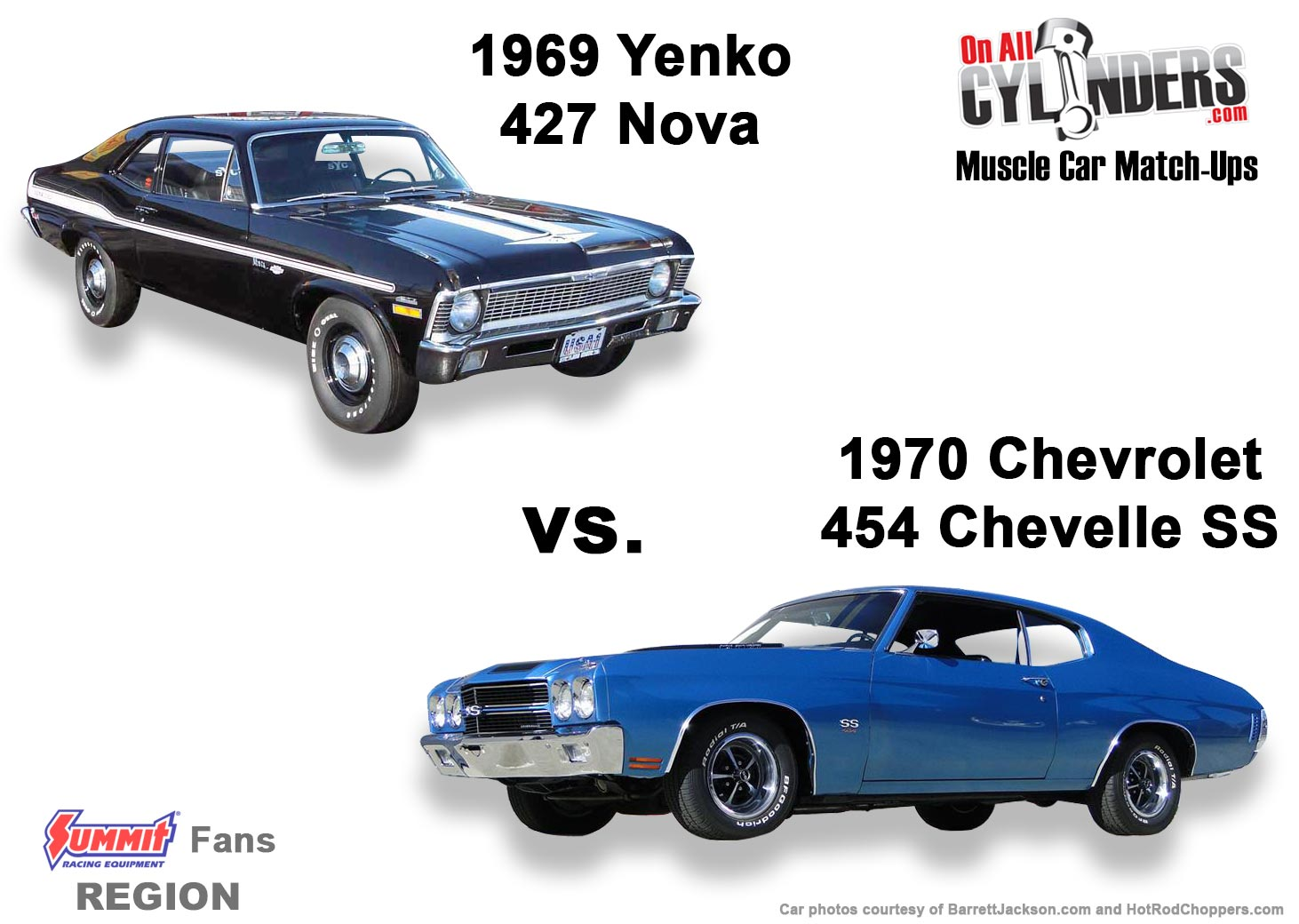 charger vs chevy ss html