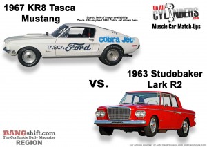 Tasca-vs-Studebaker-updated