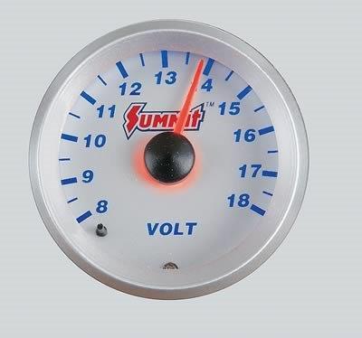 gauge 05