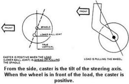 Quick Tech Diy Caster Camber Measurements With The Quick