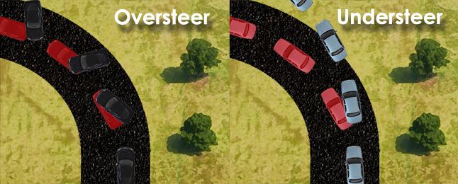 Understeer-Oversteer-Small