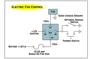 1984 corvette cooling fan relay wiring diagram relay case: how to use relays and why you need them ... 12 volt cooling fan relay wiring diagram