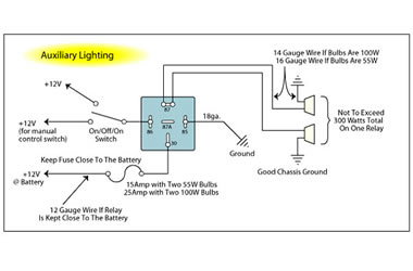techecma99_auxlights relay case how to use relays and why you need them onallcylinders 12 volt lighted switch wiring diagram at fashall.co