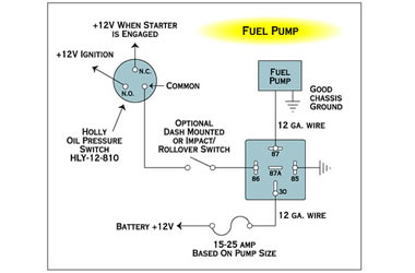 techecma99_fuelpump relay case how to use relays and why you need them onallcylinders RV Fresh Water System Diagram at crackthecode.co