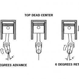 Video 101: How to Find Top Dead Center