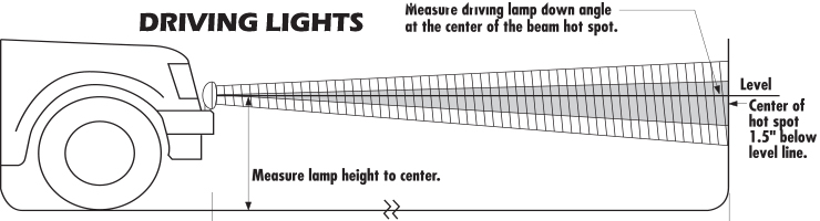 Light Source A Quick Guide To Automotive Lighting