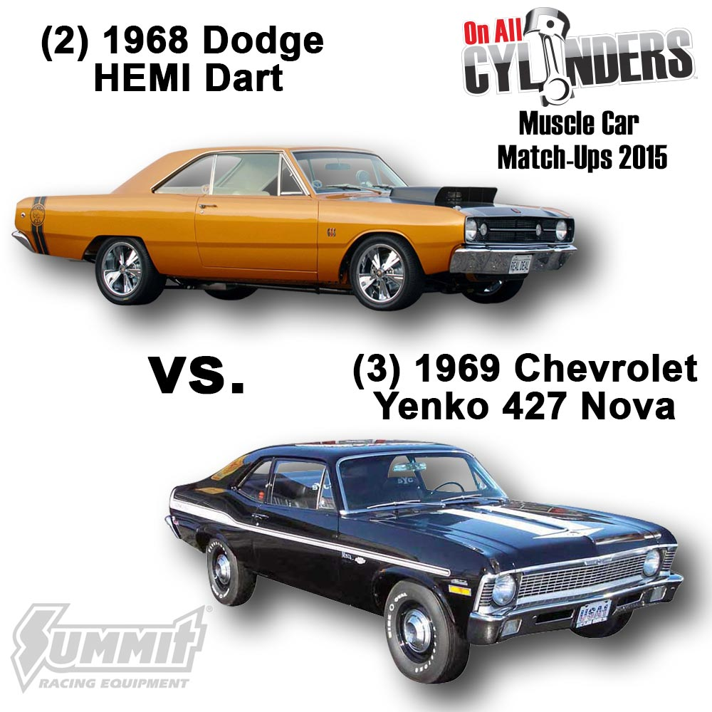 Muscle Car Match Ups 2015 Round 2 Onallcylinders