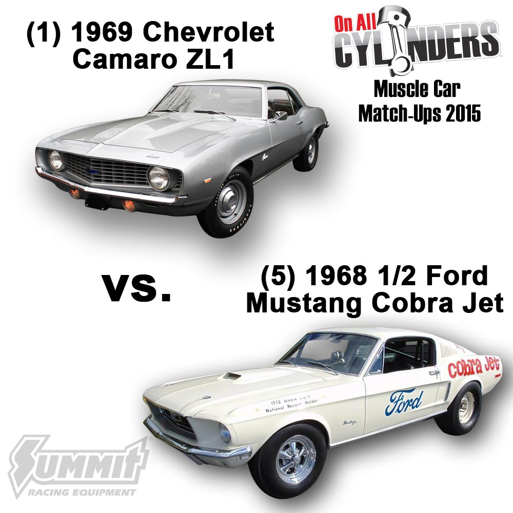 Charger Vs Challenger >> Muscle Car Match-Ups 2015: Round 2 - OnAllCylinders