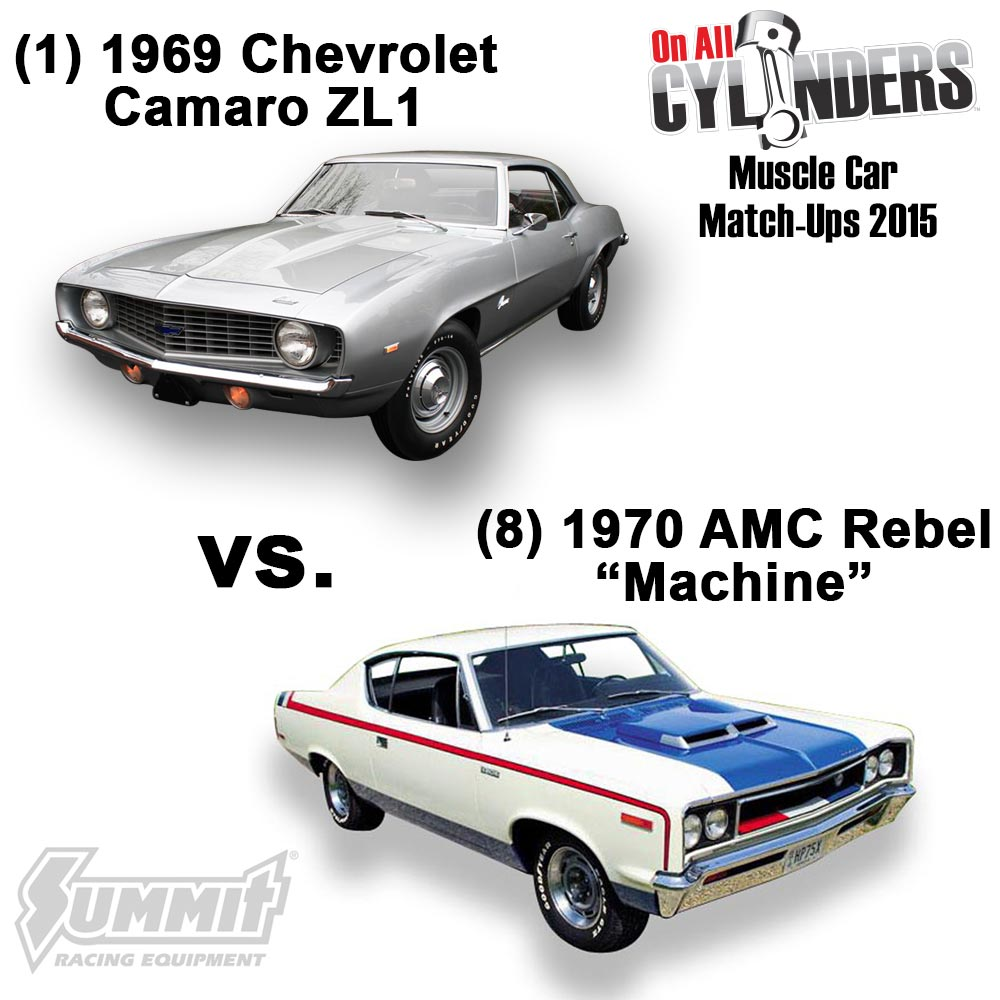 2015 Muscle Car Match-Ups Unveiled! Vote for Your Favorite Muscle ...