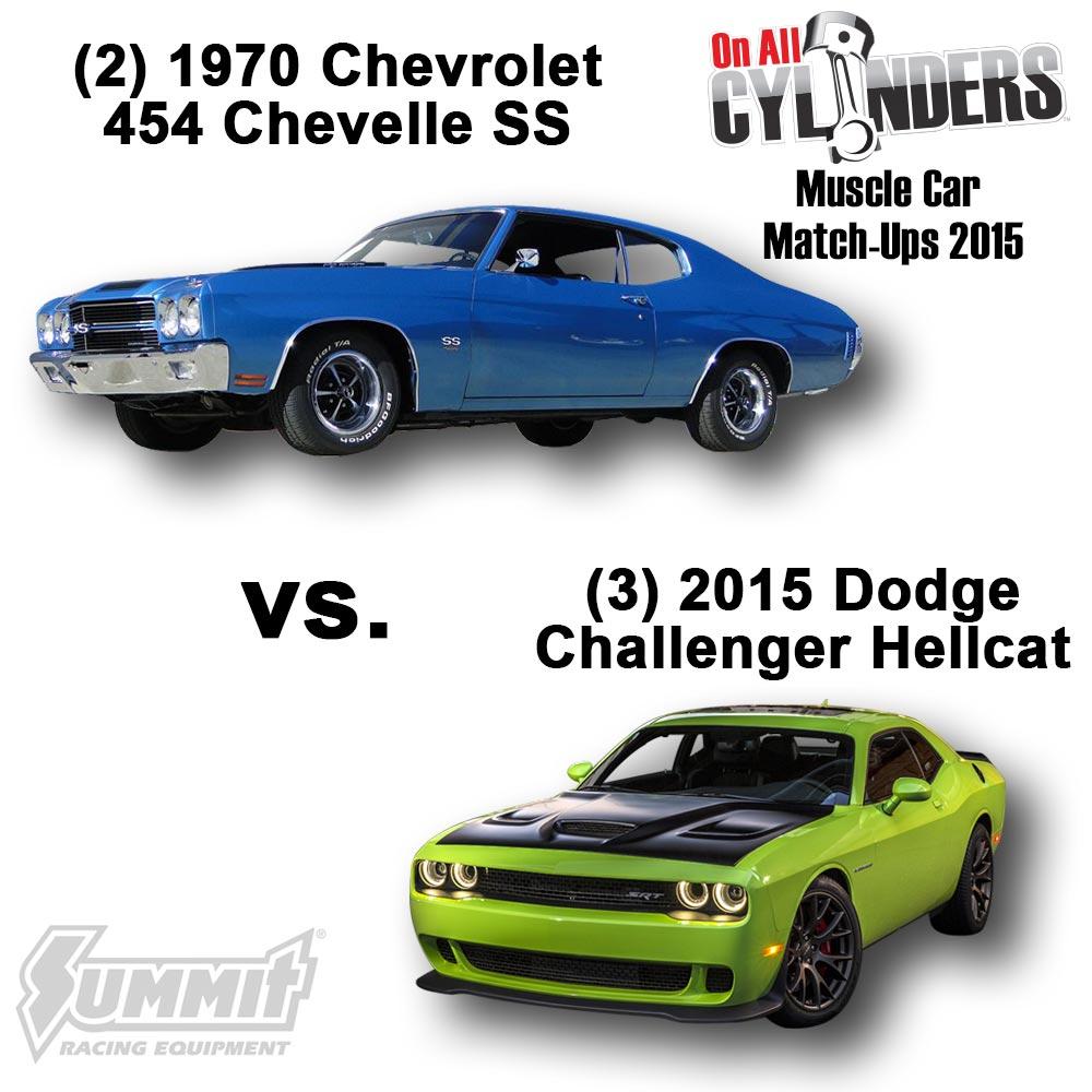 Dodge Challenger Performance Parts Upgrades Html Autos