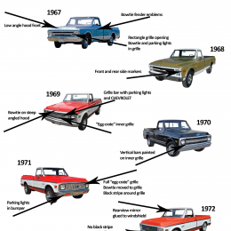 Ride Guides: A Quick Guide to Identifying 1967-72 Chevrolet Pickups