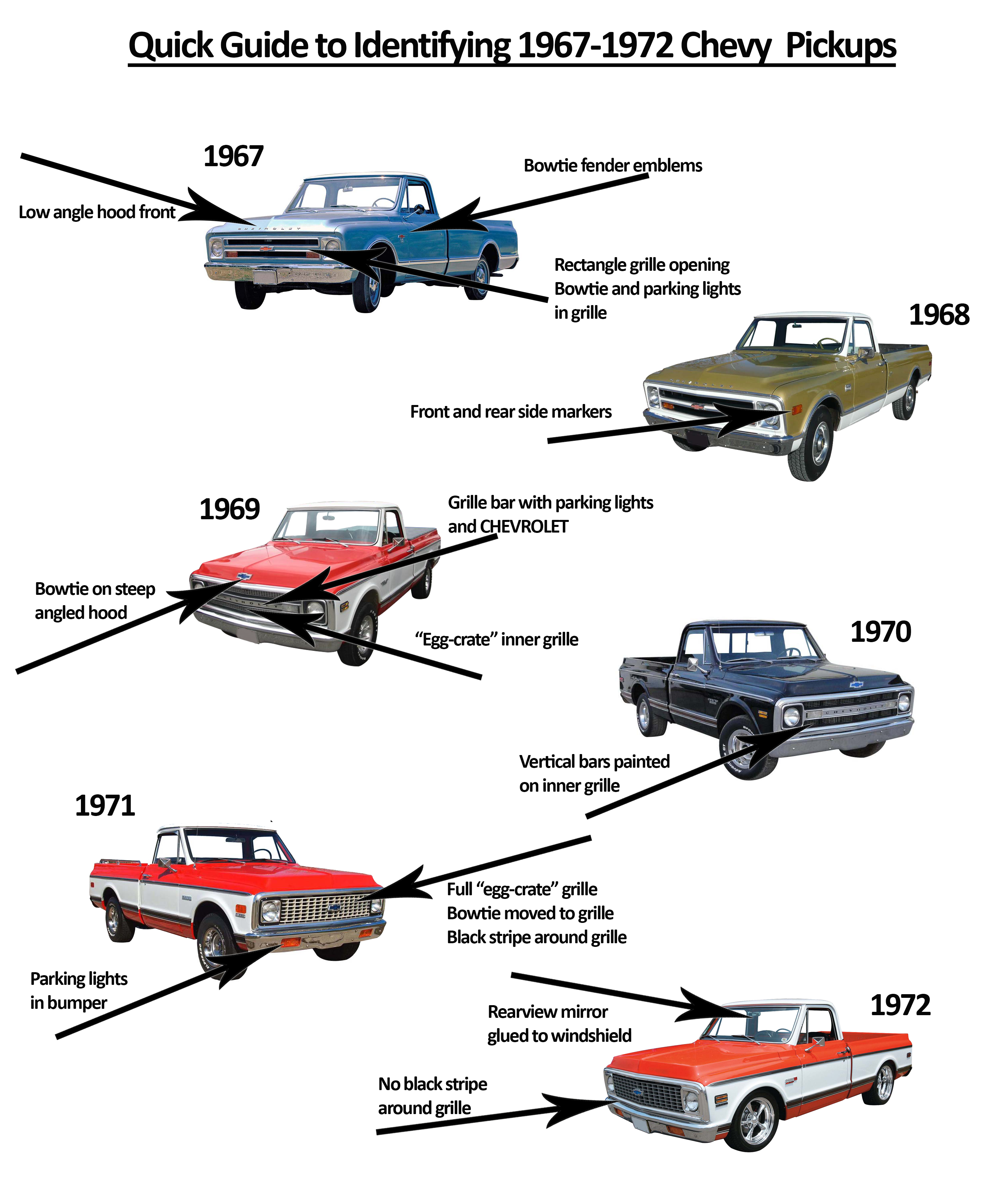 Auto Vehicle Parts >> Ride Guides: A Quick Guide to Identifying 1967-72 Chevrolet Pickups - OnAllCylinders