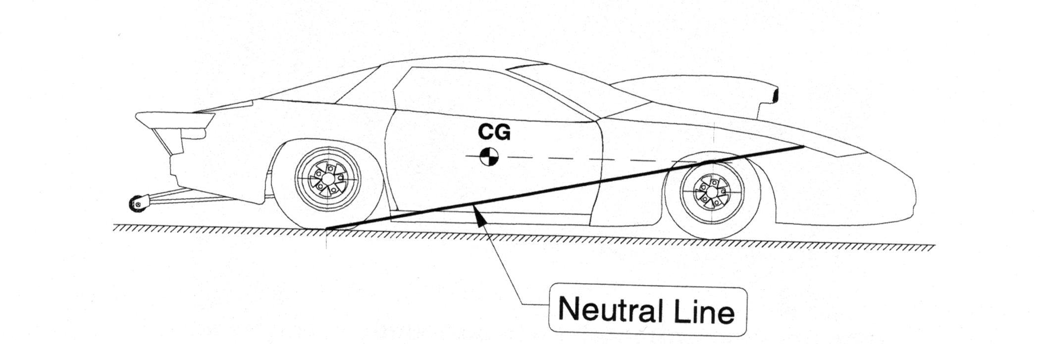 Figure Four: A Guide to Tuning Your Four-Link Suspension