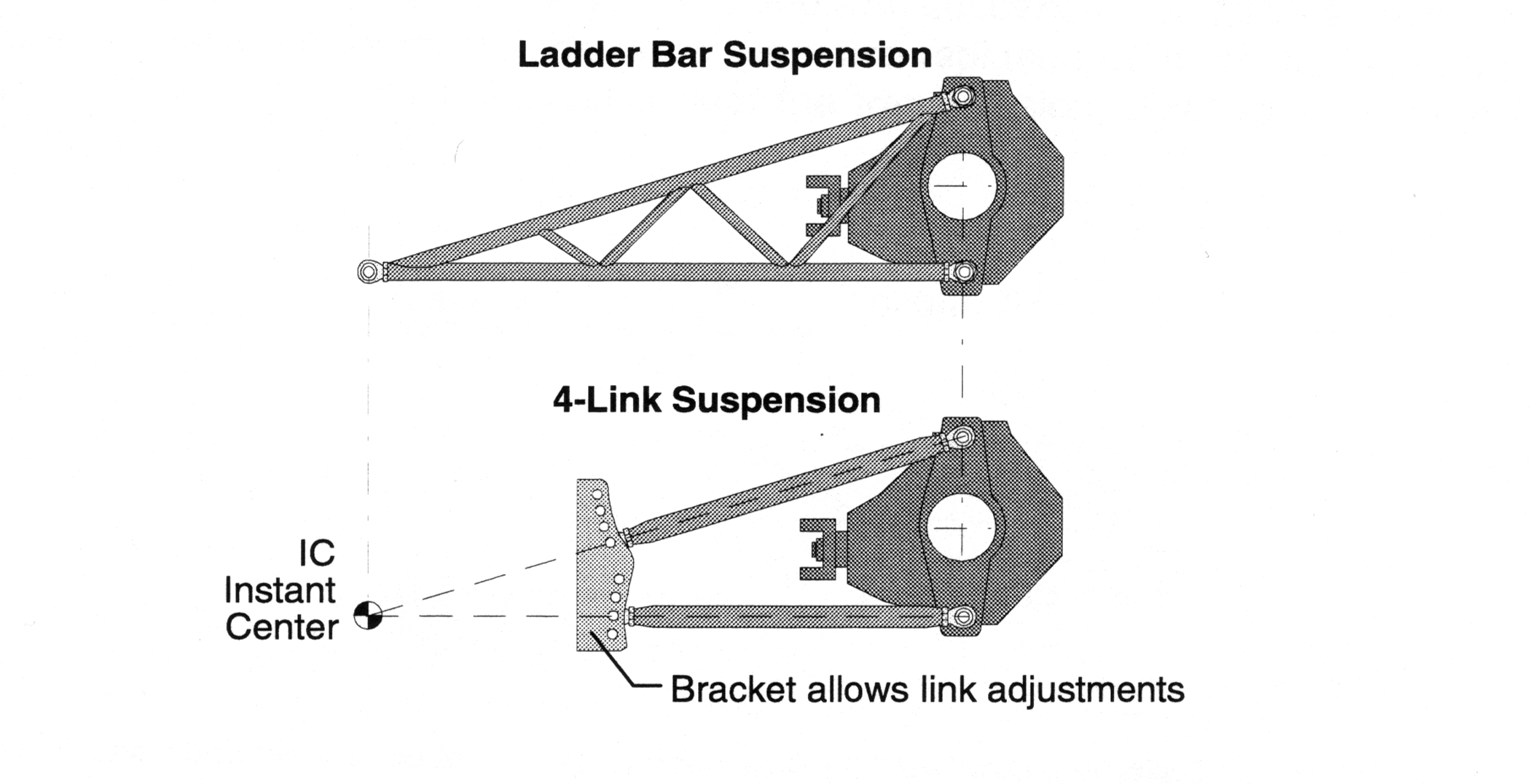 Figure Four A Guide To Tuning Your Link Suspension System Basic Race Car Chassis Wiring Schematic Illustration 4