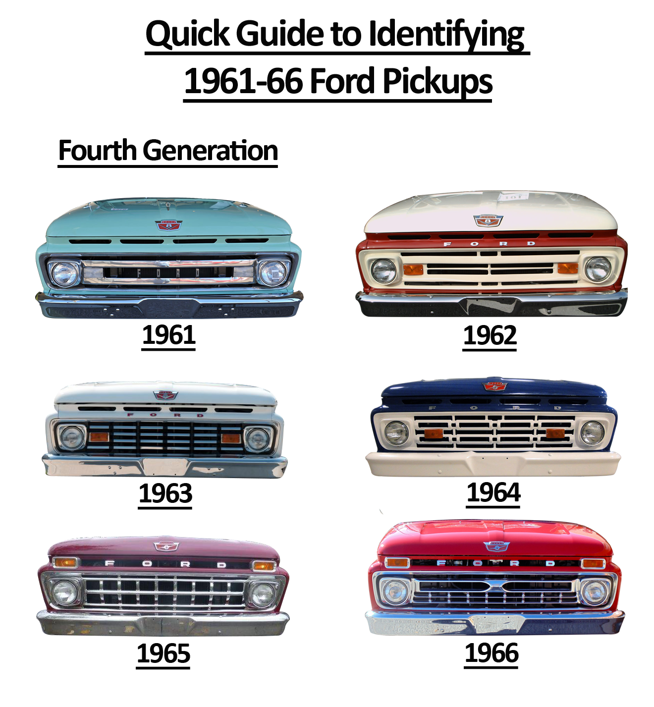 Ford Racing Parts >> Ride Guides: A Quick Guide to Identifying 1961-66 Ford Pickups - OnAllCylinders