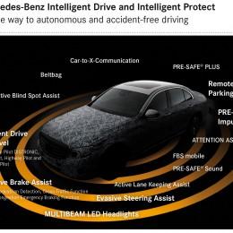 New Mercedes E-Class Provides Glimpse into Future of Driving