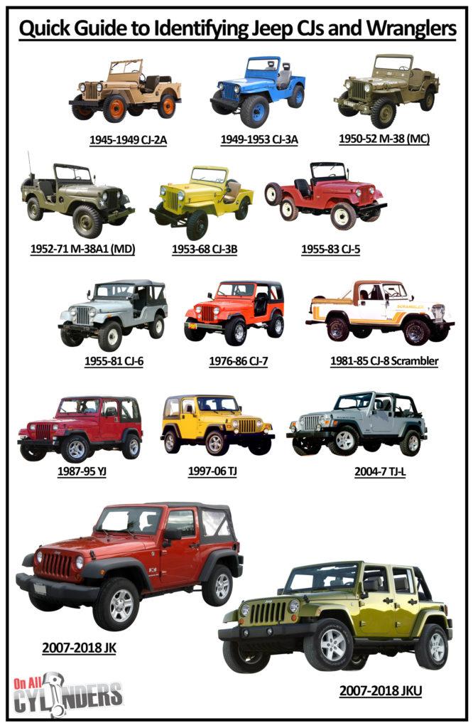 Jeep-ride-guide