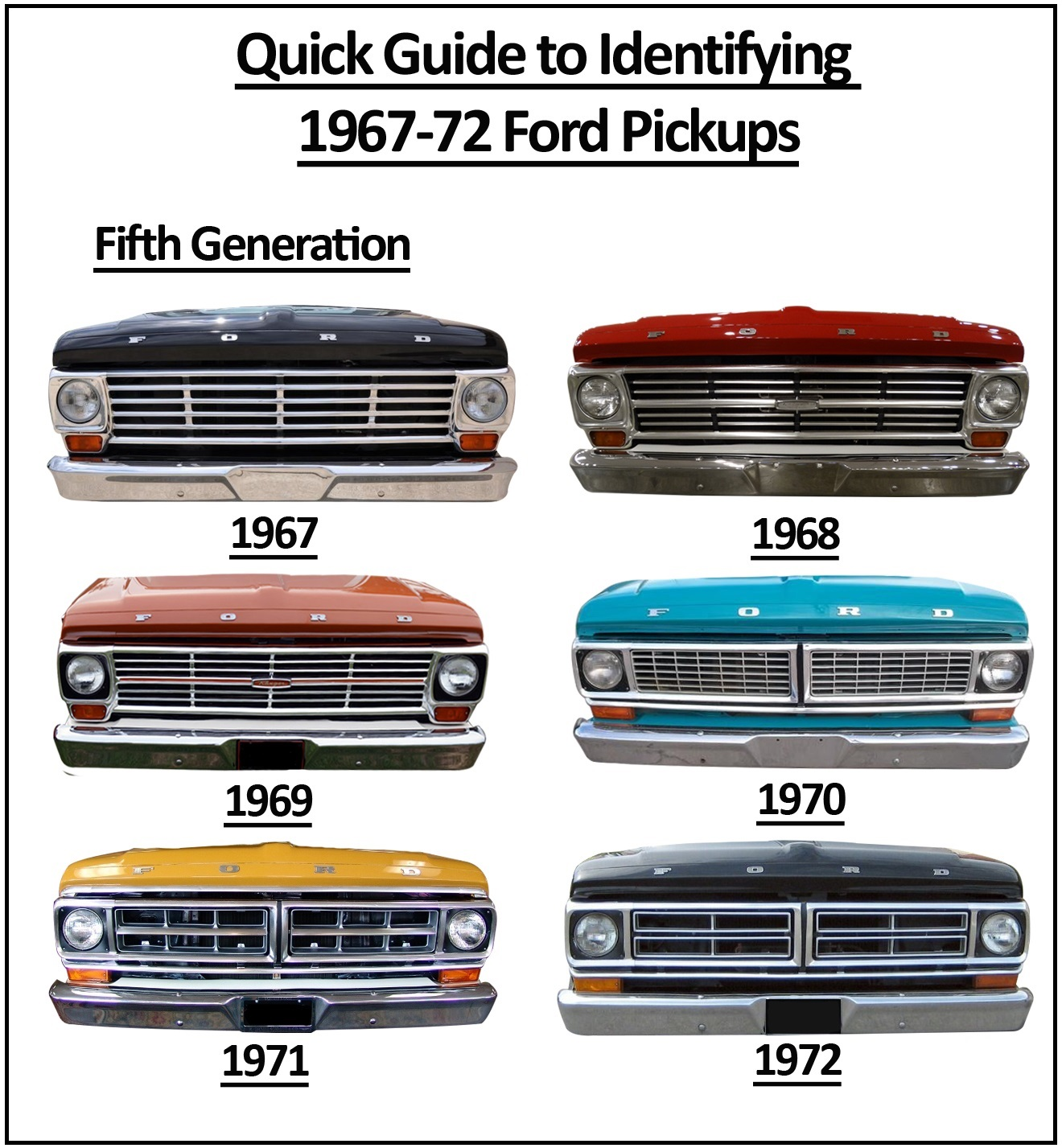 ride guides a quick guide to identifying 1967 72 ford. Black Bedroom Furniture Sets. Home Design Ideas