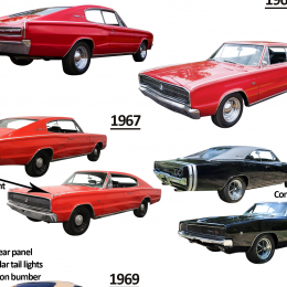 Ride Guides: A Quick Guide to Identifying Early Dodge Chargers