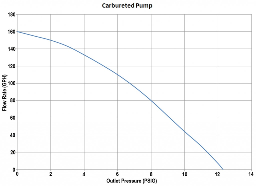 Graph-B-copy
