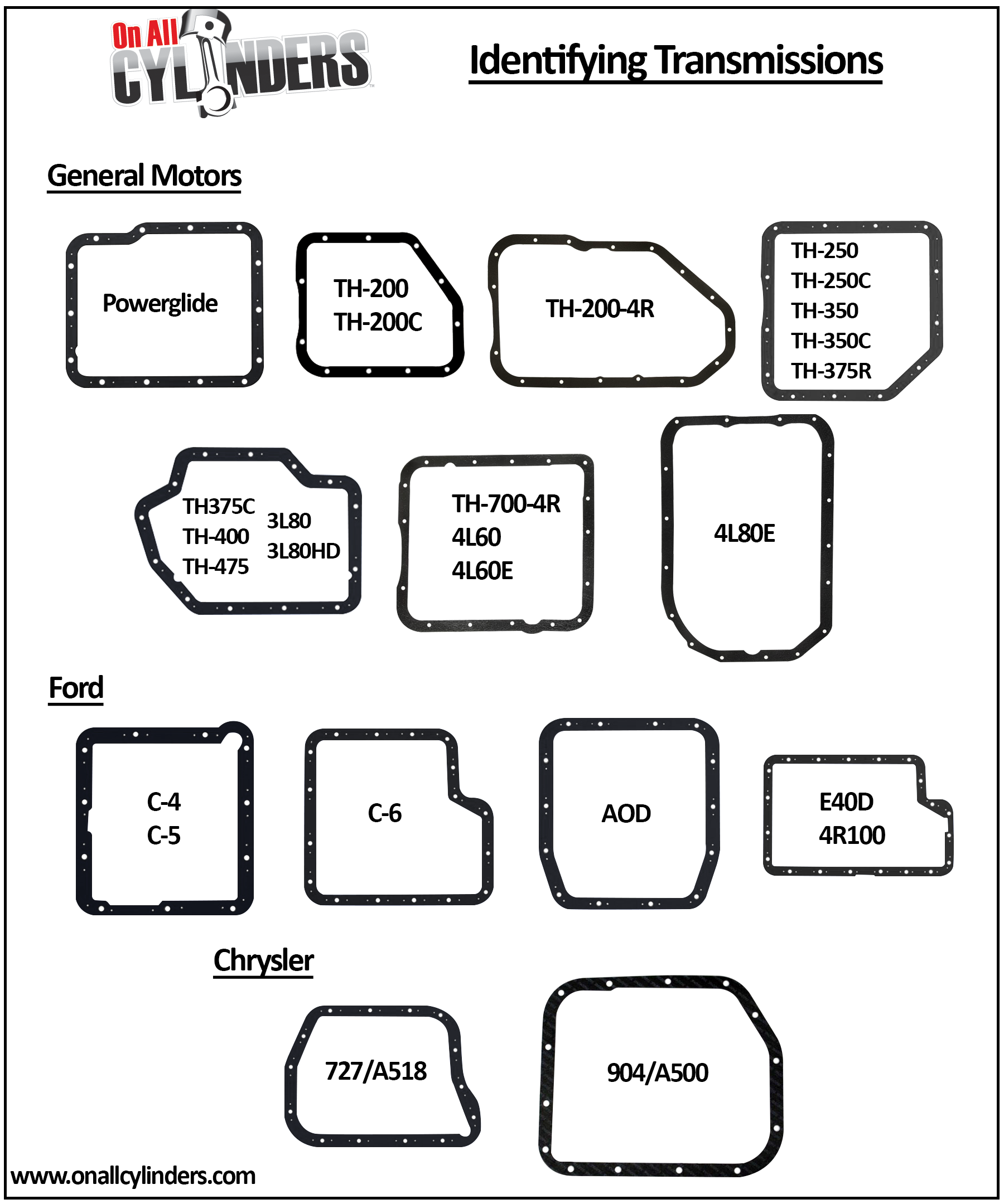 2001 Cadillac Deville North Star Engine Diagram besides Discussion T21988 ds741280 additionally 103oz 5 2 Firing Order Diagram further 237746 Torque Specs 2 besides 5qr0o Ford Explorer Xls Change Crank Shaft Sensor Ford. on dodge ram 1500 v8