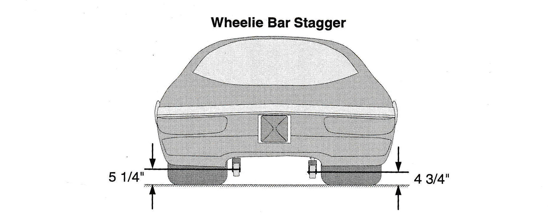 Wheeling & Dealing: How to Set Up and Adjust a Wheelie Bar