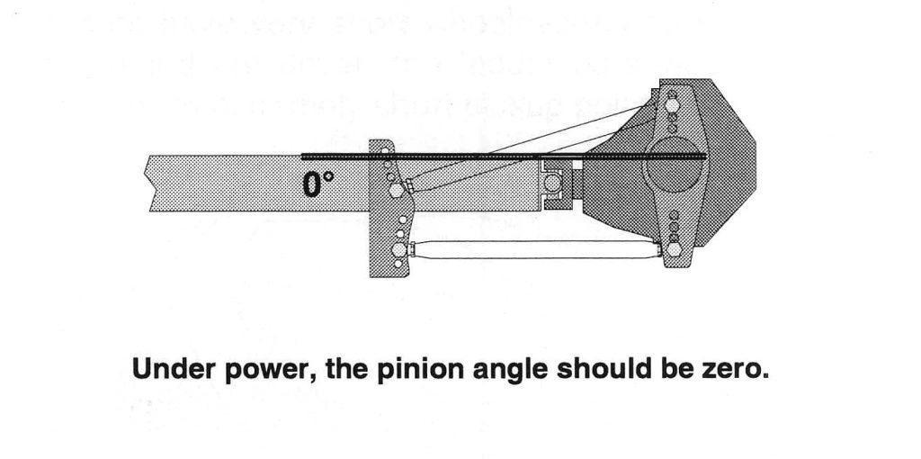 JBRC pinion angle