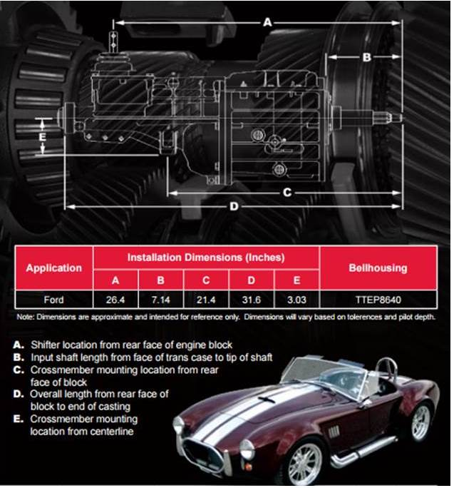 Tremec Tutorial A Quick Guide To Tremec Transmissions And Shifters Onallcylinders