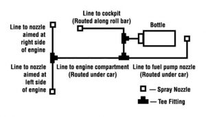 480 Volt Wiring Diagram furthermore Hydraulic Shut Off Flow Valve together with Wye Delta Motor Wiring Diagram besides Hand Off Auto Switch Schematic also Shunt Trip Circuit Breaker Wiring Diagram. on ansul system wiring diagram