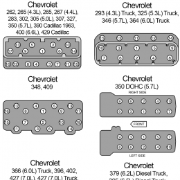 Infographic: Cylinder Head Torque Sequences and Installation Tips for GM L8 and V8 Engines