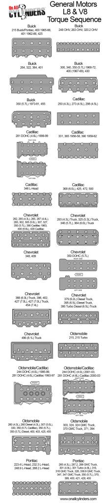GM-Torque-8-Cyl-2-column