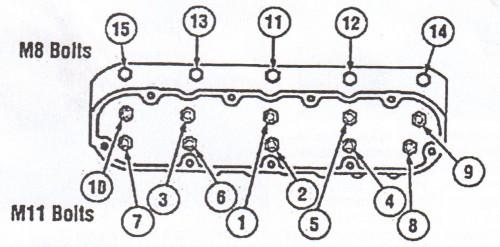 pt252b