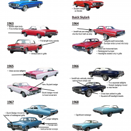 Ride Guides: A Quick Guide to Identifying Early Buick Skylarks