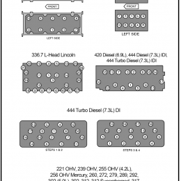Quick Guide to Cylinder Head Torque Sequences for Ford V8, V10 & V12