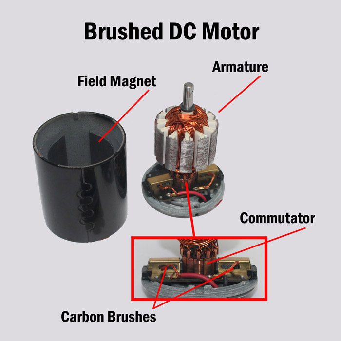 Fuel pump tech brushed vs brushless dc motors for What is dc motor