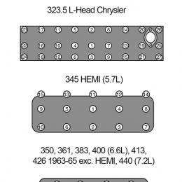 Infographic: Cylinder Head Torque Sequences for Chrysler V8 & V10 Engines