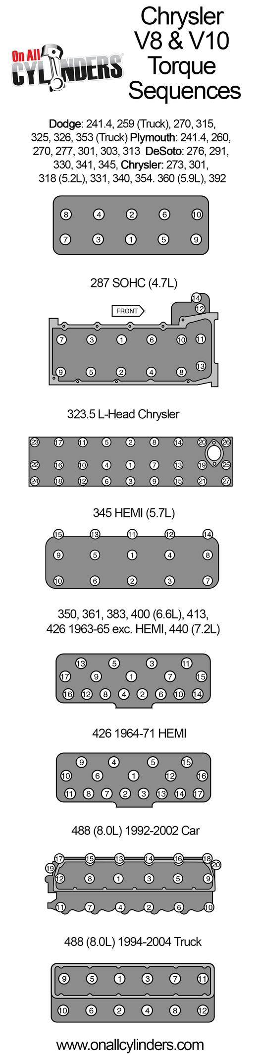 Chry-8-&-10-cyl-single-column