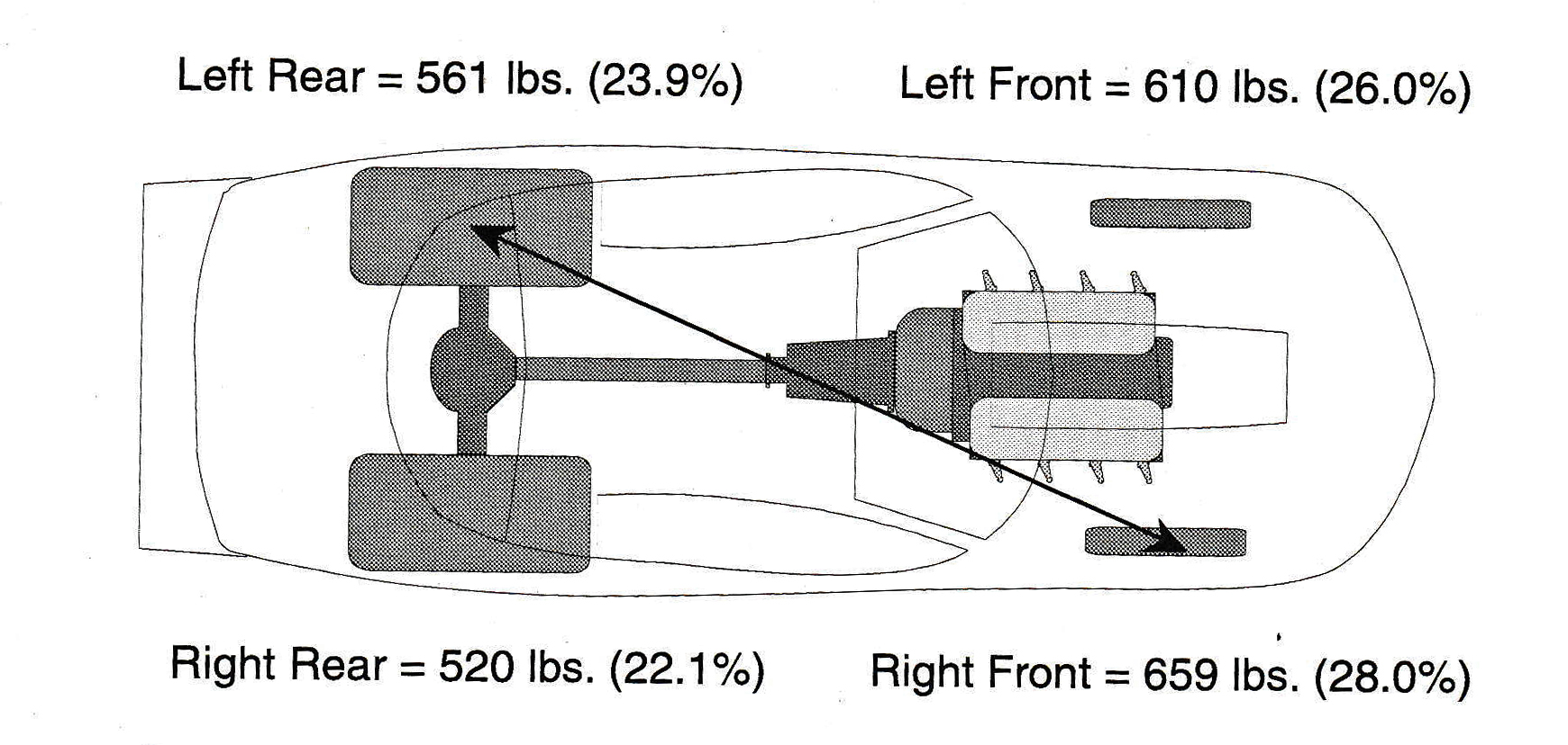 Drag Race Car Weight Distribution