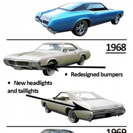Ride Guides: A Quick Guide to Identifying 1963-73 Buick Rivieras