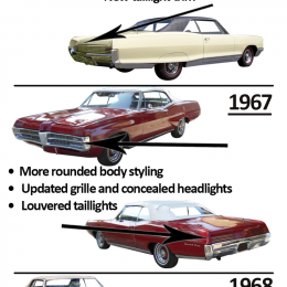 Ride Guides: A Quick Guide to Identifying 1962-'72 Pontiac Grand Prixs