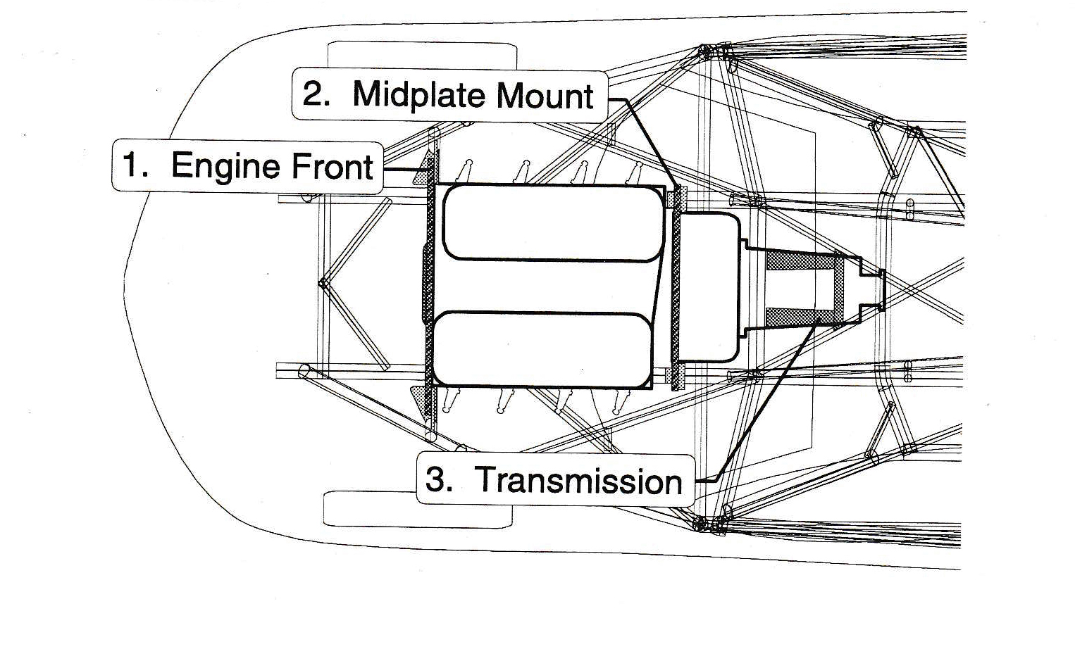 A Little Setback Engine Mounting Strategies For Drag Racing Basic Race Car Chassis Wiring Schematic According To Bickel This System Of Offers Three Important Advantages