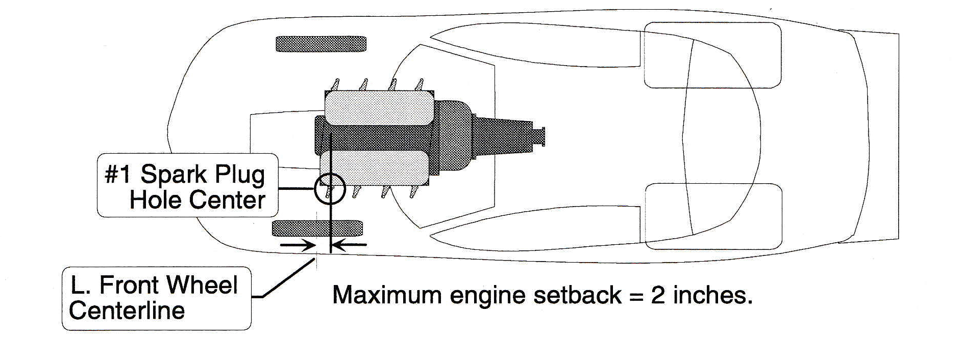 A Little Setback Engine Mounting Strategies For Drag Racing Rotax Motorcycle Diagram Clutch Before We Go Any Further Bickel Suggests Using Dummy Parts The Initial Mockup Motor Plate Installation Are Usually Damaged